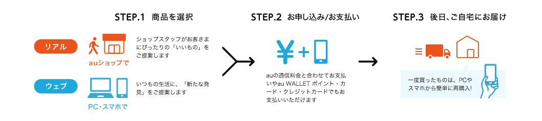 スクリーンショット 2015-05-14 20.27.54
