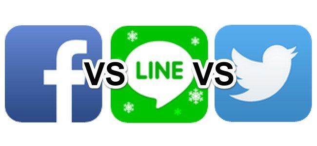 10代の「ないと困る」SNSはLINEが7割!なおFacebookは苦戦している模様