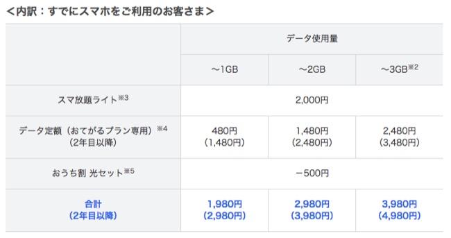 SoftBank_03