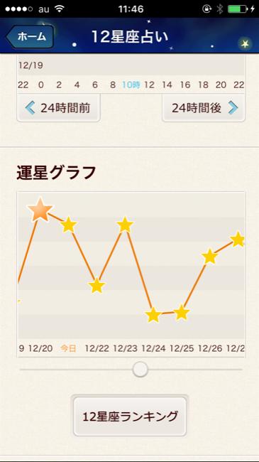 Yahoo!uranai_17
