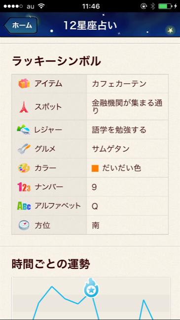 Yahoo!uranai_18