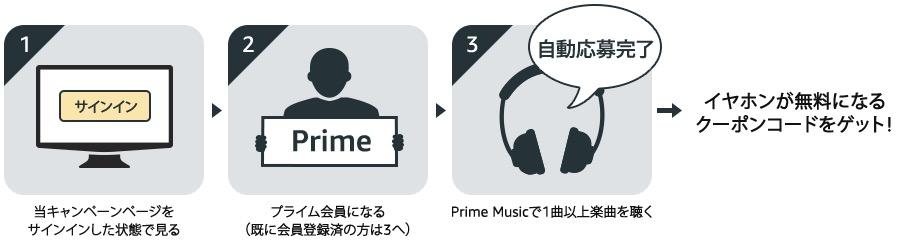 amazonprimemusicCP_02