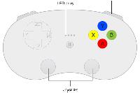 ゲームファン歓喜!iPhone用物理コントローラーの公式ガイダンスをAppleが公開!