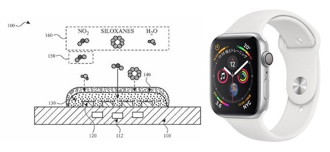 いずれiPhoneやApple Watchに毒ガス検知器が搭載されるかも?Appleが特許を出願