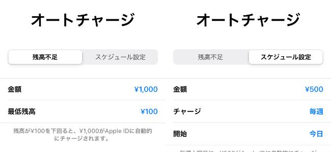 Apple IDの入金にオートチャージ機能が追加。残高不足時や定期的な自動入金が可能に