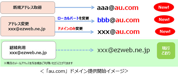aucommail_01