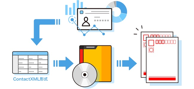 名刺管理アプリ「Eight」が年賀状ソフト「筆王」「筆まめ」「宛名職人」と連携。名刺情報をハガキの宛名に入力できるように