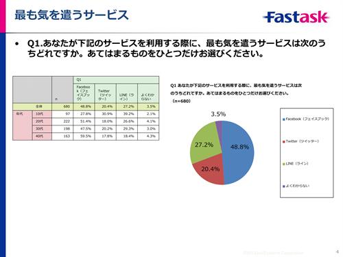 fa_report-noline-20140203_02