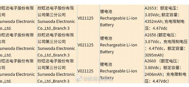 「iPhone 13」シリーズのバッテリー容量は12シリーズと比べて最大18%アップ?