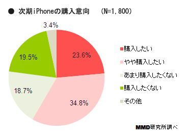 iPhone5s0912_5