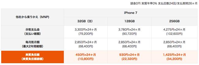 iPhone7au_02