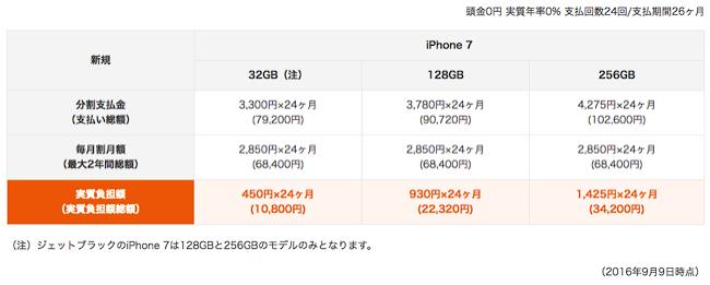 iPhone7au_03