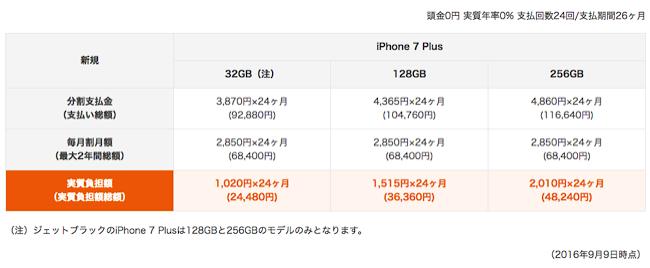 iPhone7plusau_06