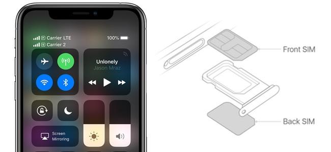 「iPhone XS/XS Max」「iPhone XR」の香港・中国版デュアルSIMは一つのSIMトレーを挟み込むようにSIMを収納する形に