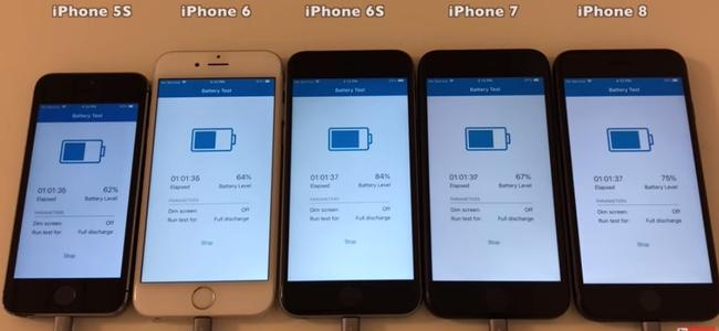 先日リリースされたiOS 12.3.1ではiPhone 5sやiPhone 6など旧機種でのバッテリー持ちが改善するかも?