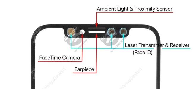 iPhone 8の画面上部、凹型のへこんでいるところって何があるの?予測モック画像による解説