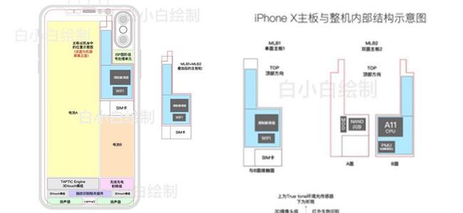 iPhone 8のものとされる内部構造がわかる図面が登場。ロジックボードを2層化し電池容量をアップか
