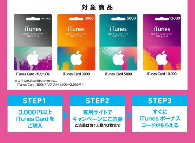 ファミマ itunes カード POSAカード詳細 サービス ファミリーマート