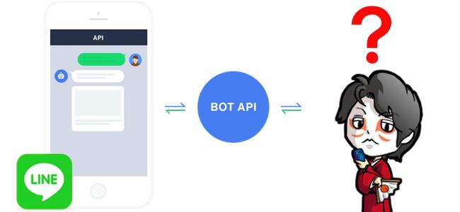 一部で話題になってる「LINE BOT API」って何なのよ!よくわからないから作れる人に聞いてみた