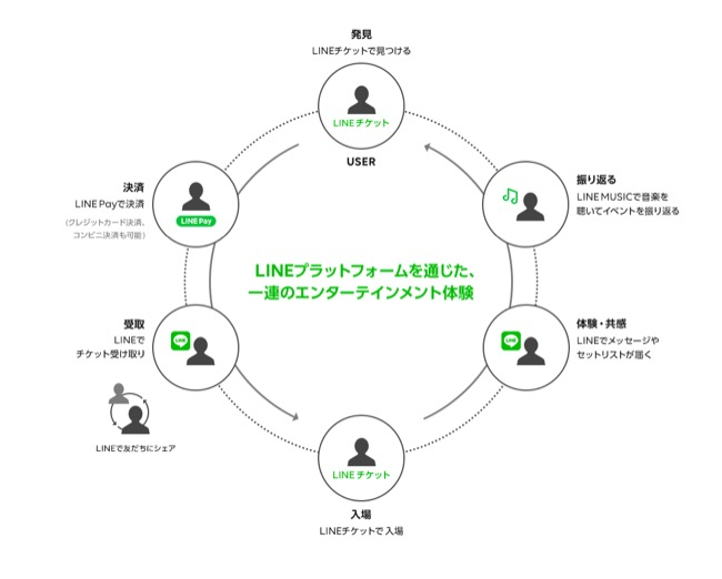 lineticket_01
