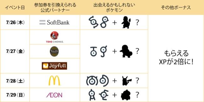 apac_sponsor_chart2