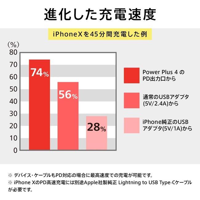 powerplus4_02