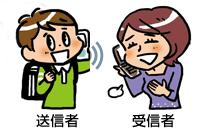 「災害用音声お届けサービス」、キャリア4社間の垣根を越えて相互利用が可能に!