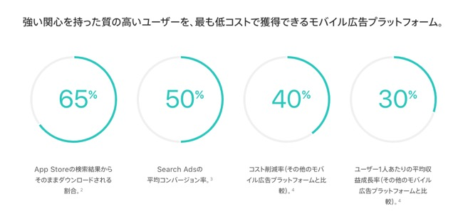 searchads_01