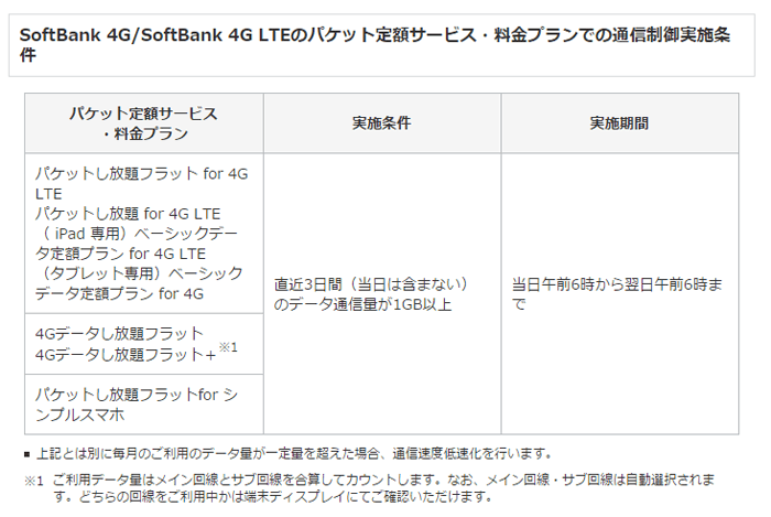 softbank 1gb (2)