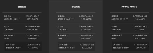 softbankiphonex_01