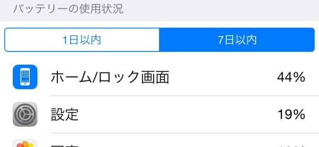 【iOS 8】電池を消費してるアプリが一目瞭然、バッテリーがやばい時はココを見よう