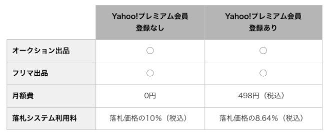 yahooku_01