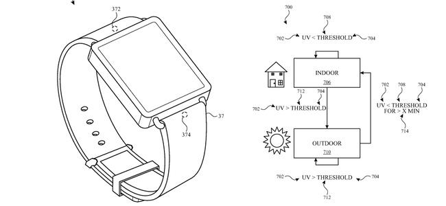 Apple Watchに紫外線を検知、警告する機能がつくかも。Appleが特許を出願