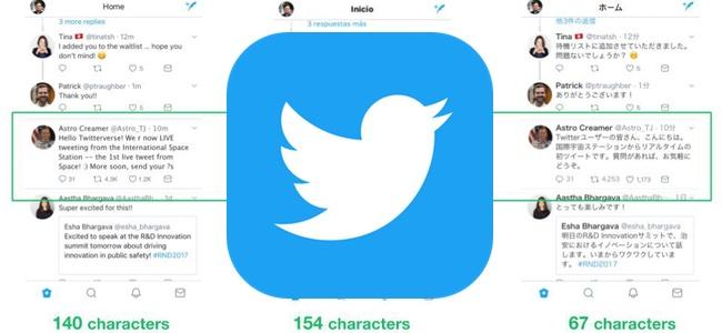 Twitterが1ツイートの文字制限を倍の280文字まで拡大するテストを実施。ただし日本語は含まれず