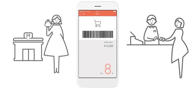 払込用紙が不要で支払い期限の通知なども可能。アプリを使って公共料金の支払いができるシステムをコンビニ各社が順次導入へ