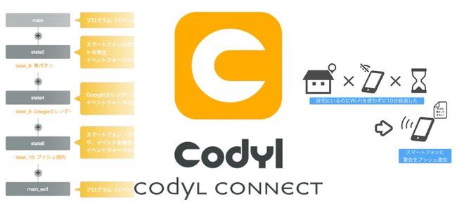 時間や位置、Wi-Fiの接続、手動ボタンなどあらゆるきっかけから自動でサービスを動かせる、想像力次第で生活がどんどん便利になる「Codyl Connect」