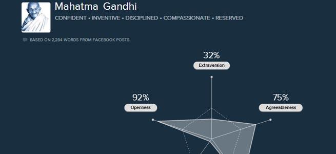 Facebookであなたの性格をレーダーチャート化する「Five Labs」