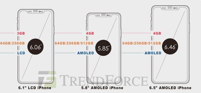 今年発売の新iPhoneのうち5.8インチと6.5インチの有機ELディスプレイモデルは「Apple Pencil」に対応!?