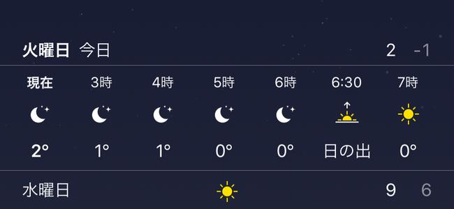 【小ネタ】iPhone標準の天気アプリは0時ちょうどに曜日が切り替わらない!何時に曜日をまたぐのか確認してみました。